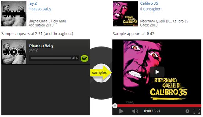 jay z sampled calibro 35