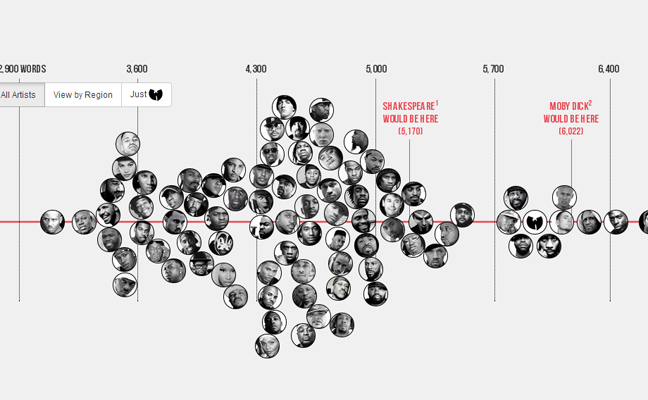 infografica rapper