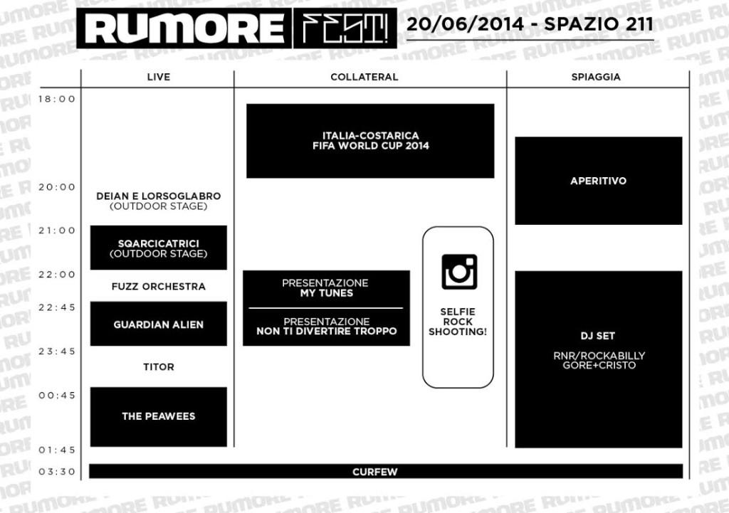 rumore timeline